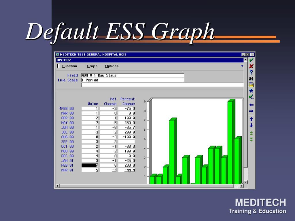 Default ESS Graph