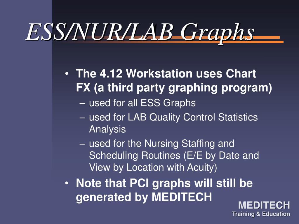 ESS/NUR/LAB Graphs