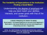 the variability of expectations of the institution finding a good match