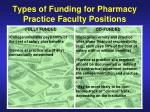 types of funding for pharmacy practice faculty positions