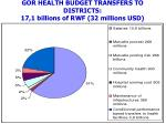 gor health budget transfers to districts 17 1 billions of rwf 32 millions usd