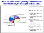 health off budget ngo s transfers to districts 10 4 billions 18 millions usd