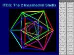 itds the 2 icosahedral shells