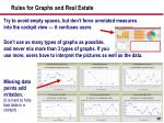 rules for graphs and real estate