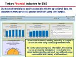 tertiary financial indicators for ems