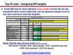 top 10 rules assigning kpi weights