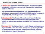 top 10 rules types of kpis