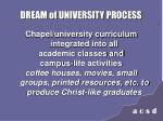 dream of university process