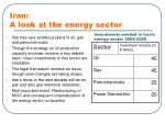 iran a look at the energy sector