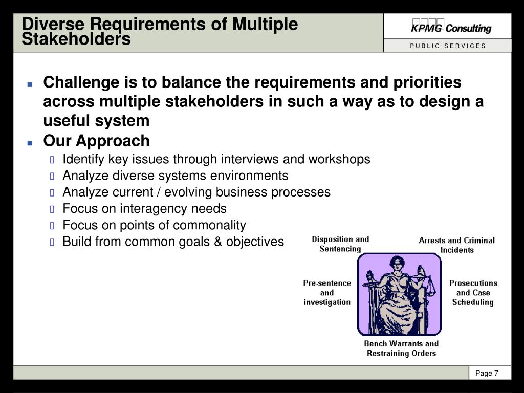Diverse Requirements of Multiple Stakeholders