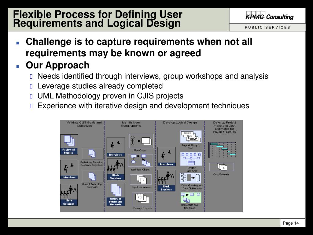 Flexible Process for Defining User Requirements and Logical Design