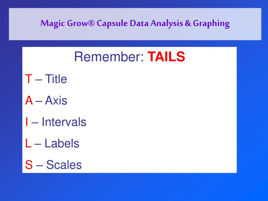 Magic Grow® Capsule Data Analysis & Graphing
