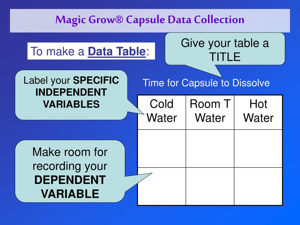 Magic Grow® Capsule Data Collection