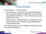trust income39