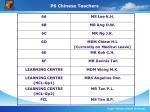 p6 chinese teachers