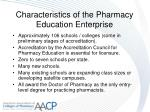 characteristics of the pharmacy education enterprise