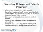 diversity of colleges and schools pharmacy