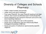 diversity of colleges and schools pharmacy7