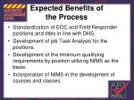 expected benefits of the process