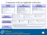 components of the act applicable to providers