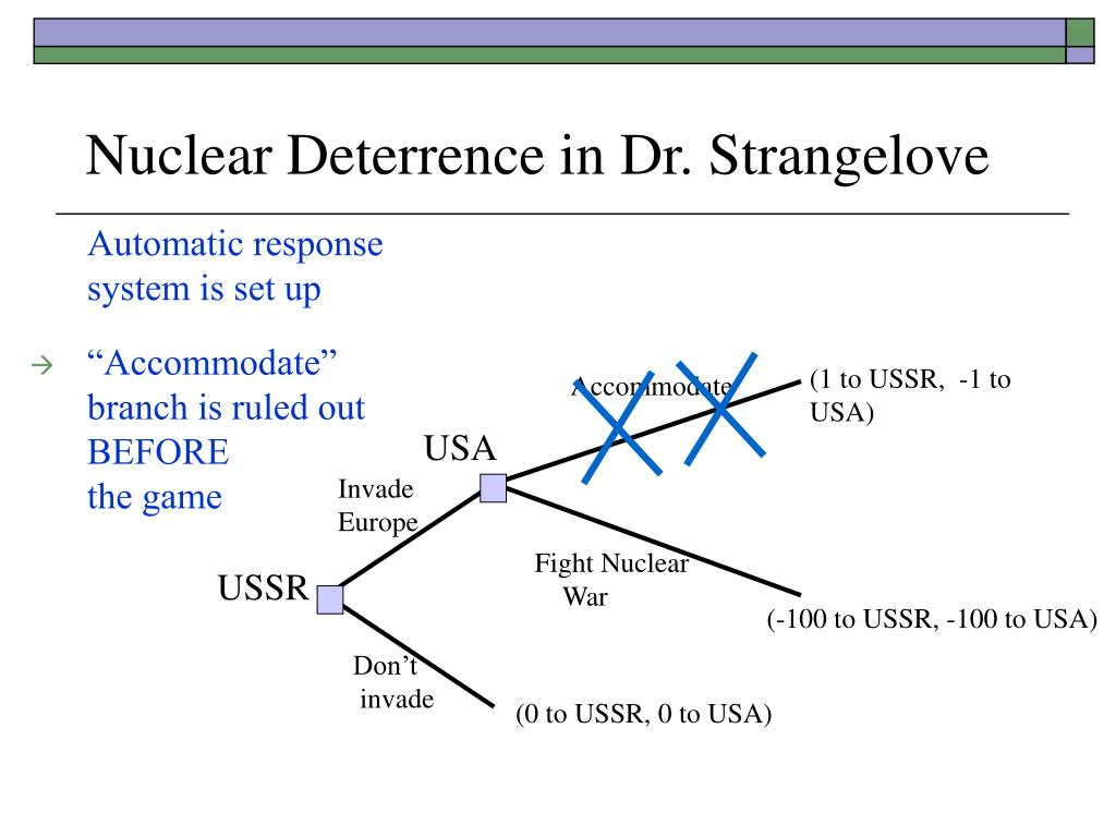 Nuclear Deterrence in Dr. Strangelove