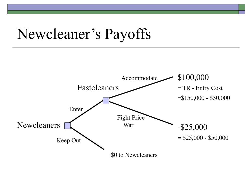 Newcleaner's Payoffs