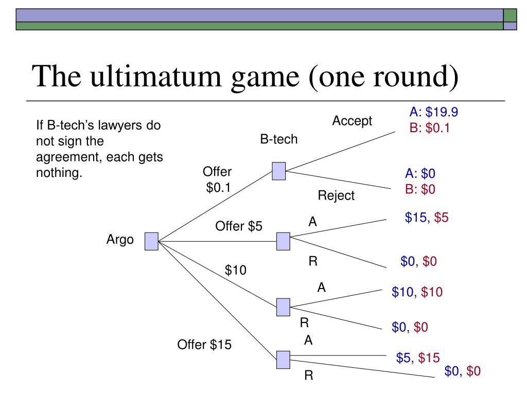 The ultimatum game (one round)