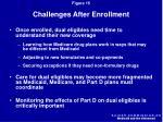 challenges after enrollment