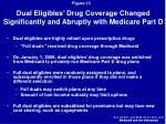 dual eligibles drug coverage changed significantly and abruptly with medicare part d
