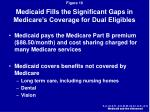 medicaid fills the significant gaps in medicare s coverage for dual eligibles