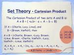 set theory cartesian product