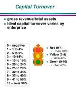 capital turnover