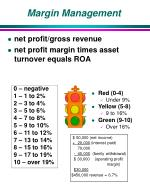 margin management