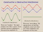 constructive destructive interference