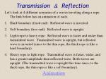 transmission reflection