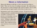 waves information