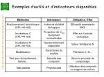 exemples d outils et d indicateurs disponibles