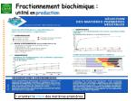fractionnement biochimique utilit en production15