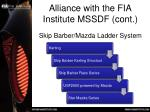 alliance with the fia institute mssdf cont19