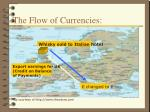 the flow of currencies
