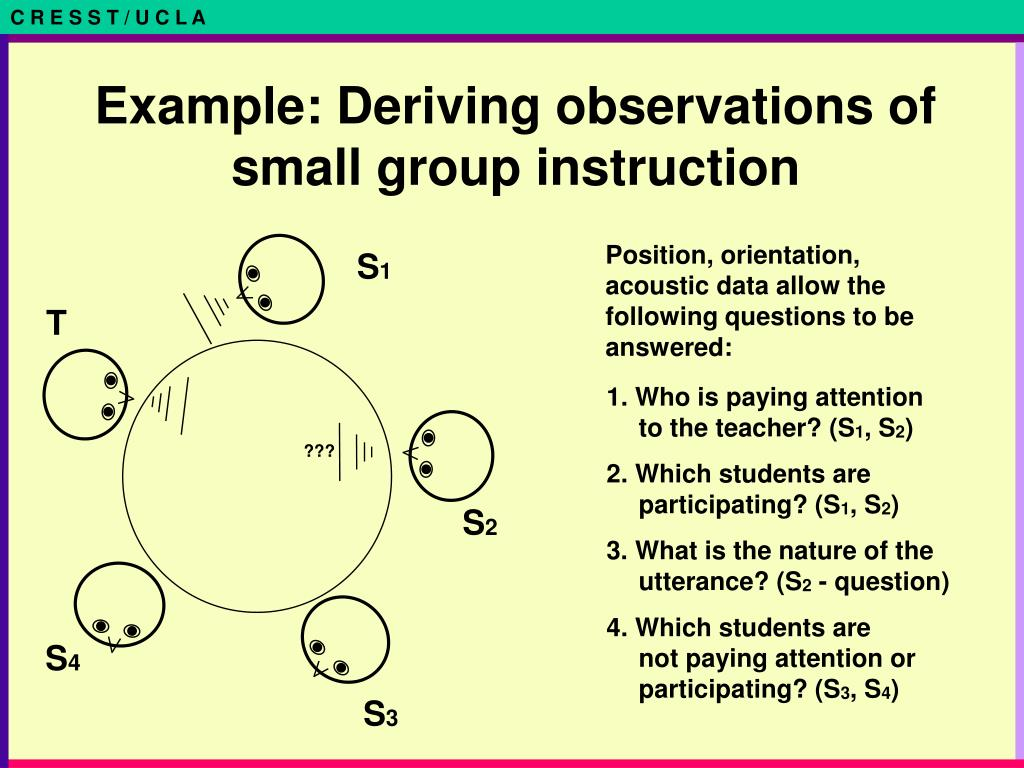 Example: Deriving observations of small group instruction
