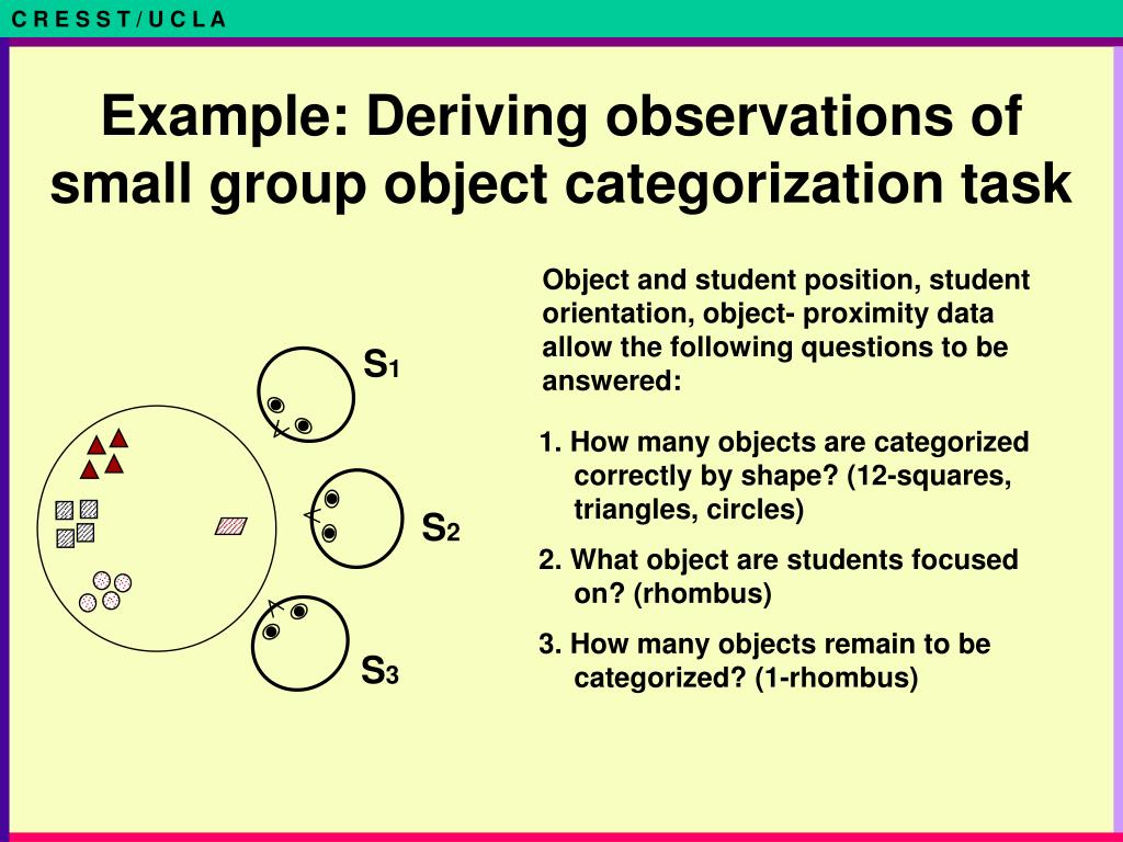Example: Deriving observations of small group object categorization task