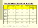 analysis of initial retirees fy 2005 2006