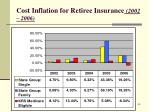 cost inflation for retiree insurance 2002 2006