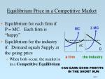 equilibrium price in a competitive market