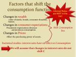 factors that shift the consumption function42