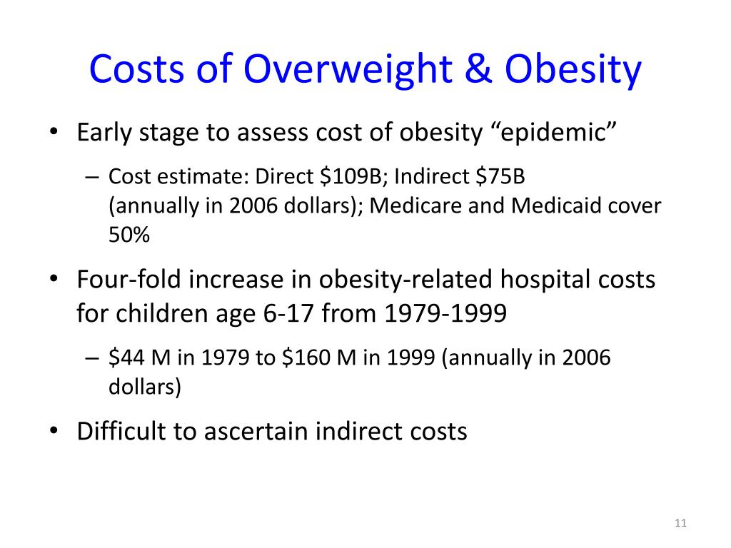 Costs of Overweight & Obesity