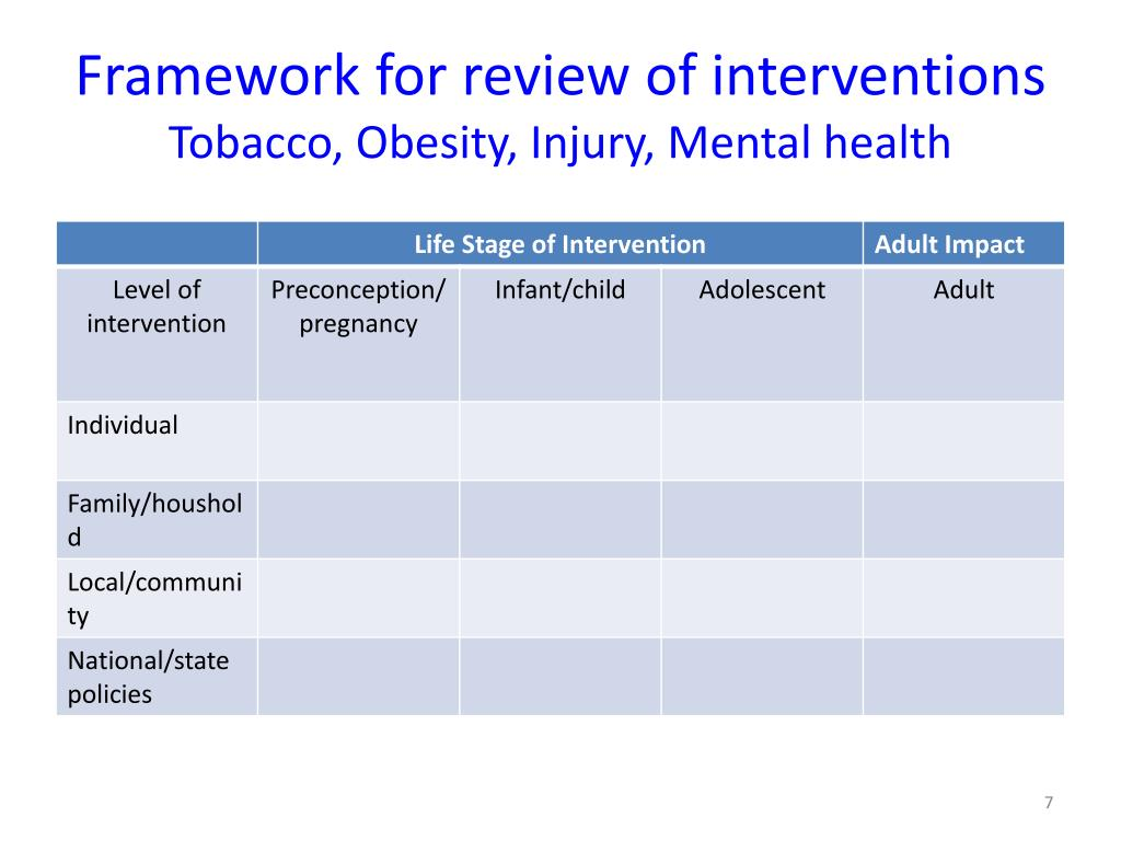 Framework for review of interventions