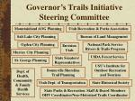 governor s trails initiative steering committee12