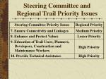 steering committee and regional trail priority issues30